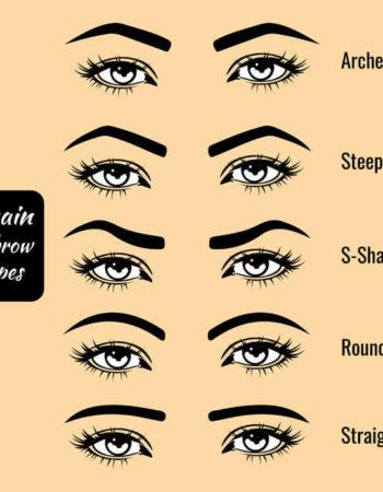 Grundbasis für perfekte Augenbrauen